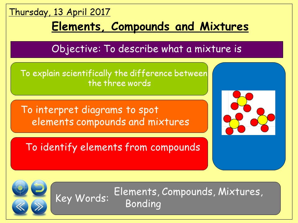 KS3 Unit of Work - Elements Compounds and Mixtures