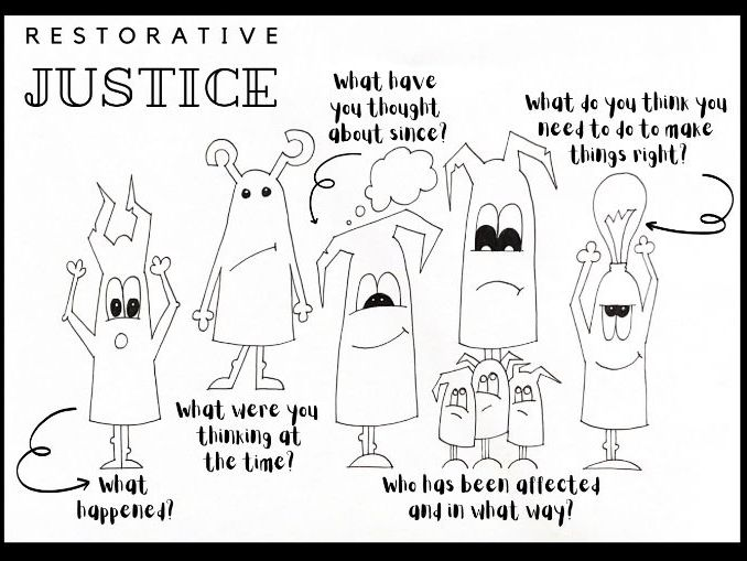 Restorative Justice Display Pack
