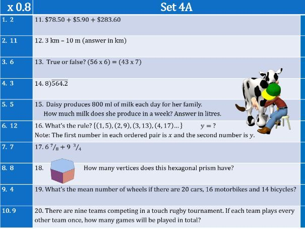 DISTANCE LEARNING 4x engaging math lessons (Set 4)