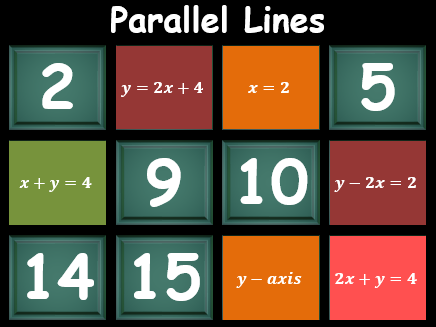 Parallel Lines ppt interactive matching activity