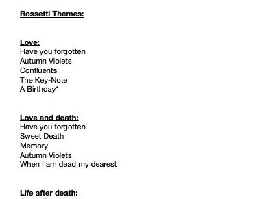 Rossetti Themes