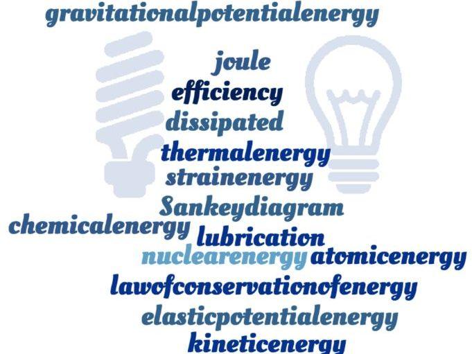 Energy Stores & Efficiency Crossword - EDEXCEL GCSE (9-1) Combined Science Paper 5