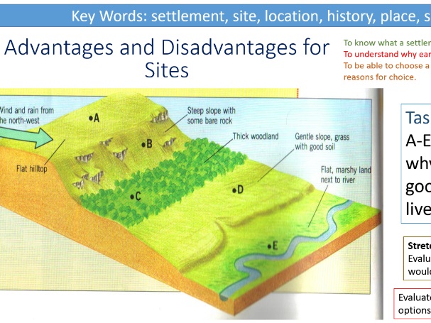 Geography- Site and Settlement