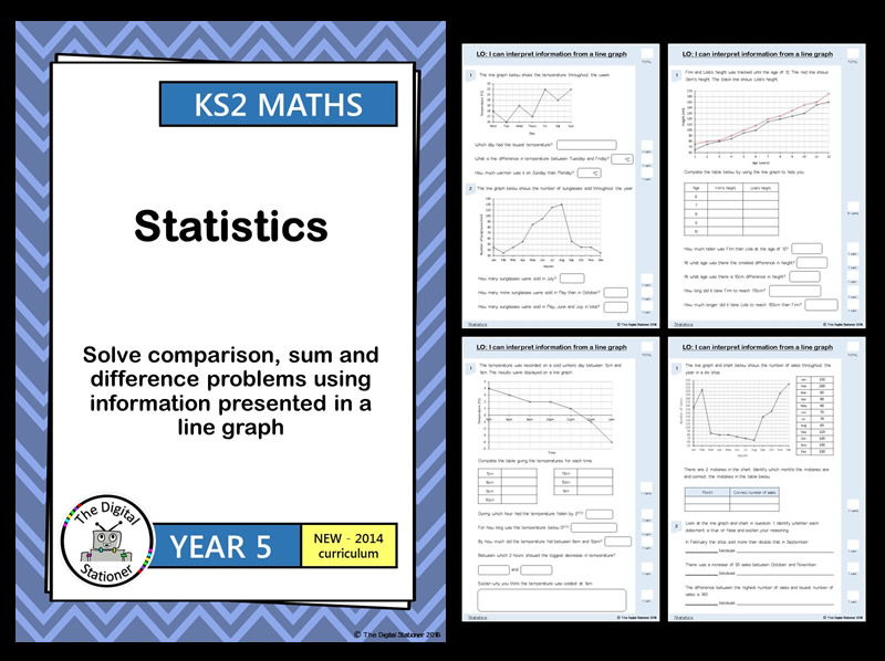 Year 5 - Line graphs - Statistics - White Rose Block 3 ...
