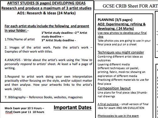 GCSE summary sheet of the Assessment objectives AQA