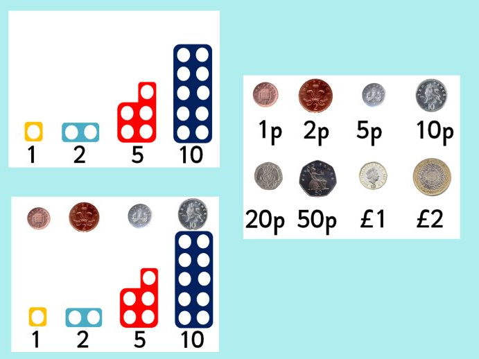 Numicon and British coins bank