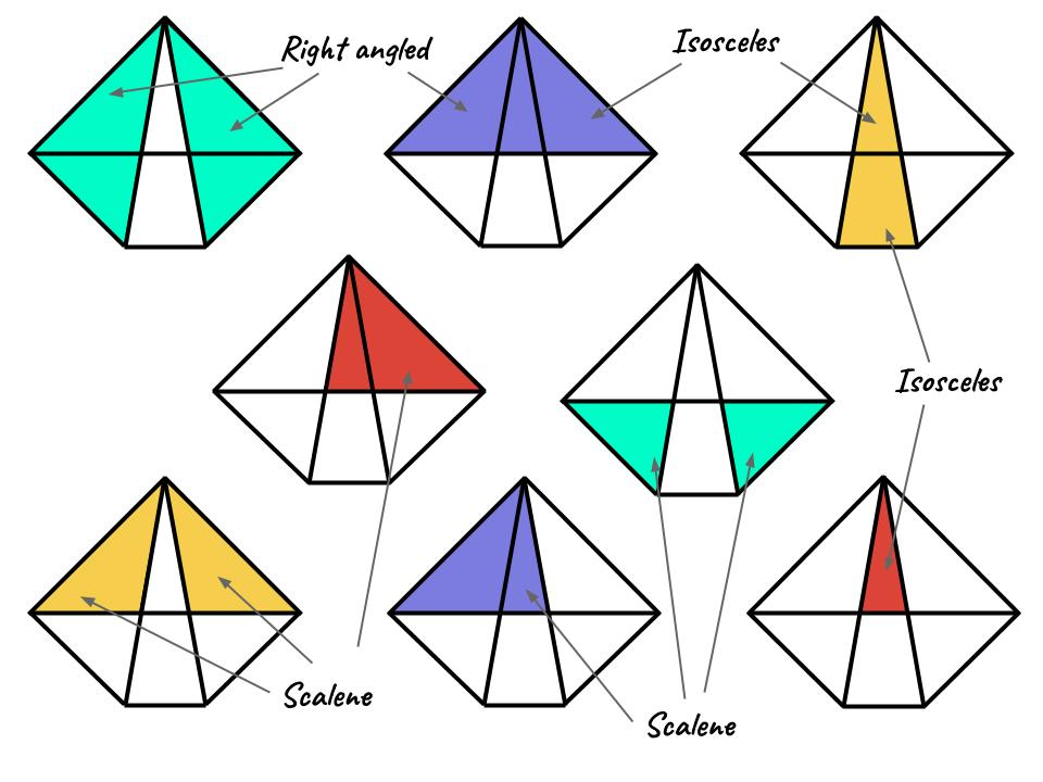 Triangles reasoning starter