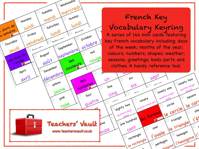 French Key Vocabulary Keyring