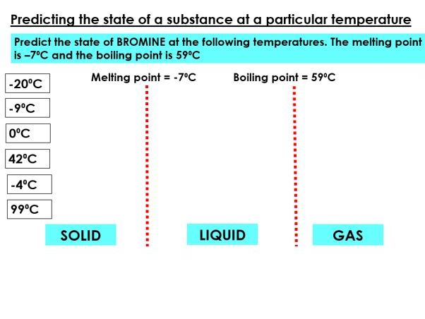 AQA 9-1 Topic 2 Bonding - Polymers and states of matter (including changes of state)