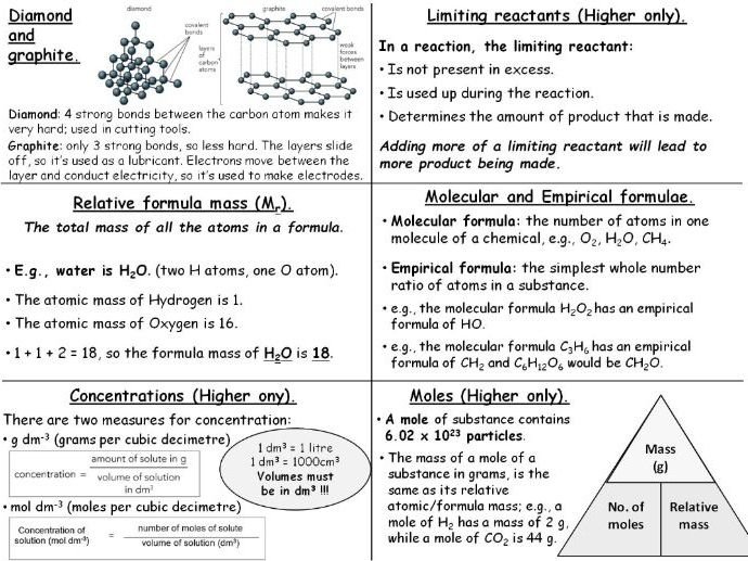 GCSE Chemistry Revision Flash Cards: Paper 1 Edexcel 9-1 Combined and Triple, Higher and Foundation