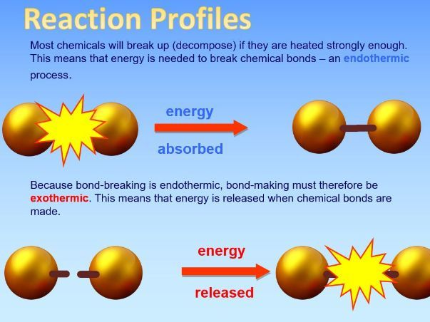 4.5 Energy changes (exothermic / endothermic) scheme of work for AQA Chemistry