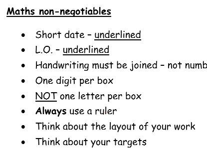 English and Maths non-negotiables for books