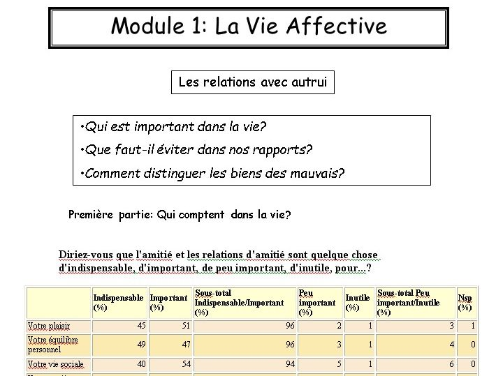 A-Level-La Vie Affective