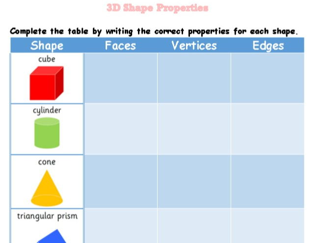Identify 3D Shape Properties