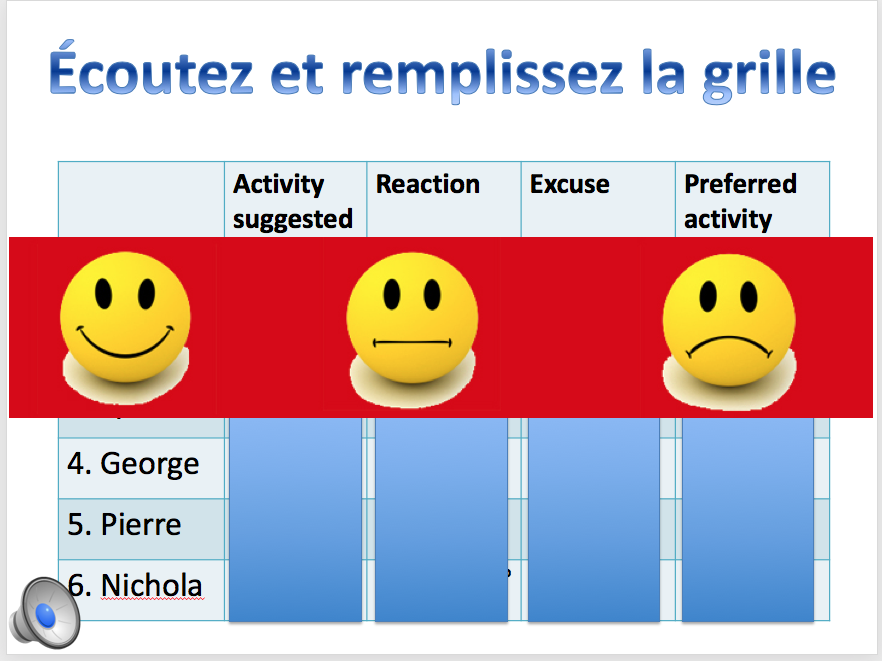 Invitations and excuses - Expo 2 Module 3 - Differentiated lesson