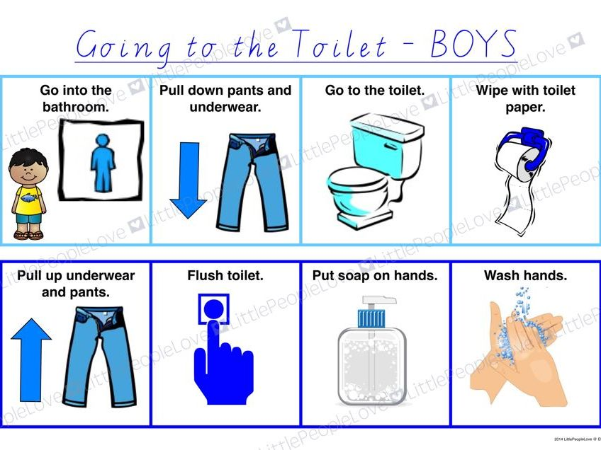 Going to the Toilet-BOYS Routine Chart