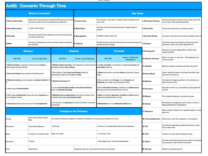 OCR Concerto Through Time Editable Knowledge Organiser and Activities