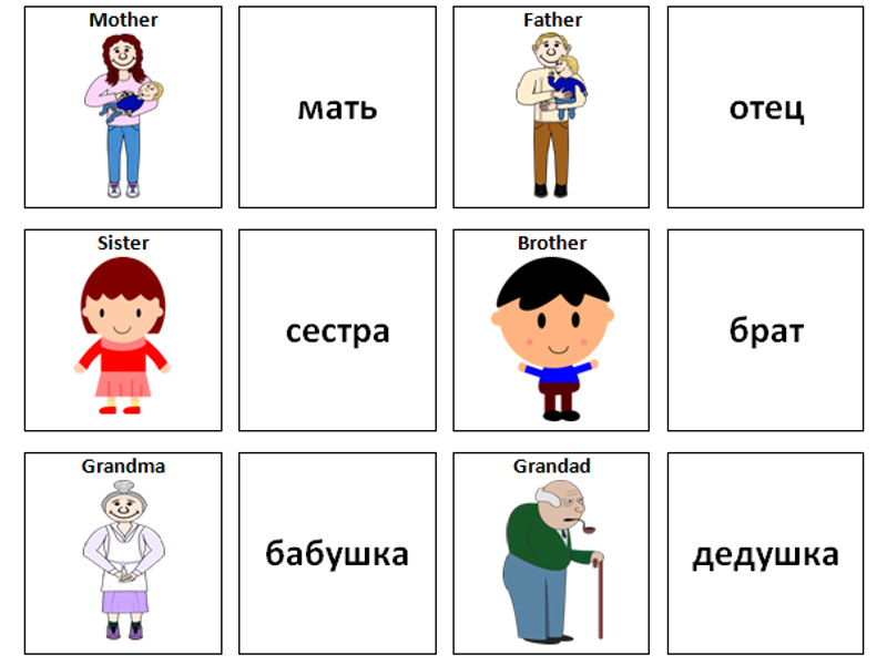 Family: Russian Vocabulary Card Sort