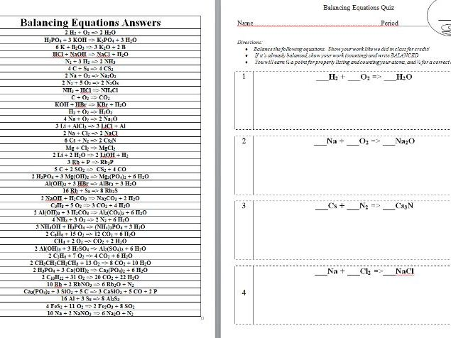 Balancing Equations Worksheet PLUS Quiz (Keys included)