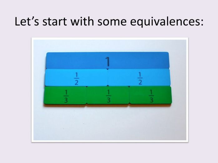 Maths KS2 and above. Fraction equivalences and simple addition.  Powerpoint for class discussion.