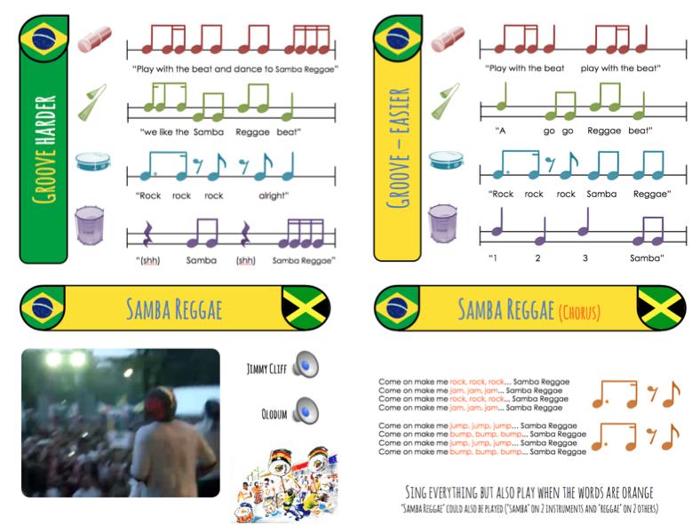 Samba Reggae | Jimmy Cliff + Olodum