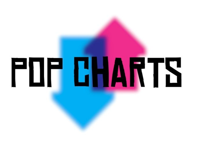 Musical Futures | 7  Pop Songs