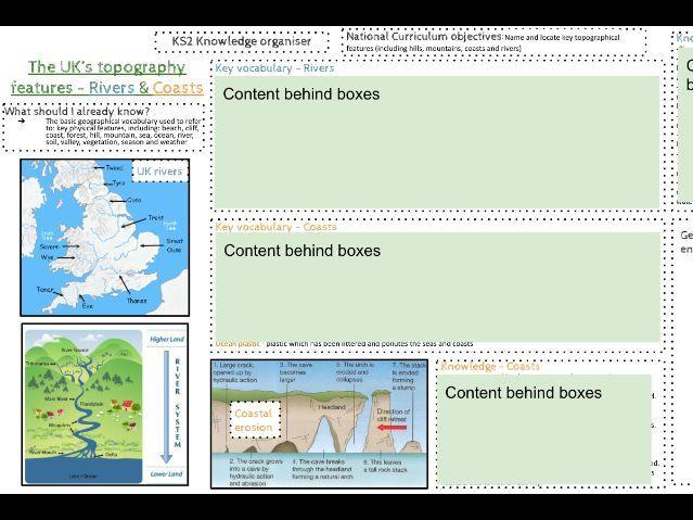 KS2 Knowledge Organiser Coasts and Rivers