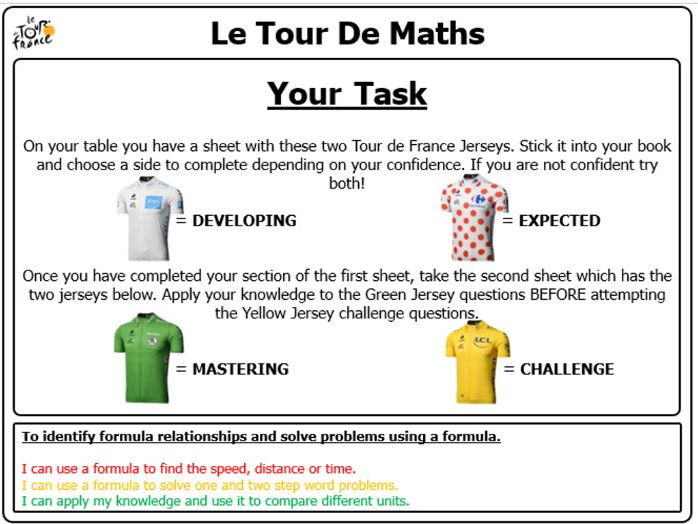 Tour De France Maths Lesson with Resources and Answers