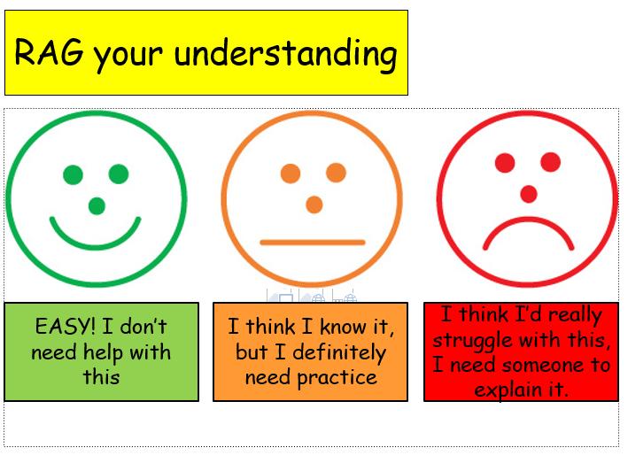 Edexcel Psychology (9-1) GCSE New Spec Unit 1 Lesson 17 - Revision and Mid-Scheme Assessment