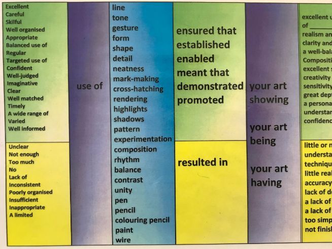 Art Assessment Writing Frame  AFL