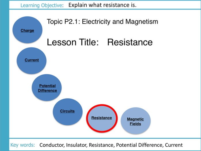 Electricity and Magnetism: L7 Resistance
