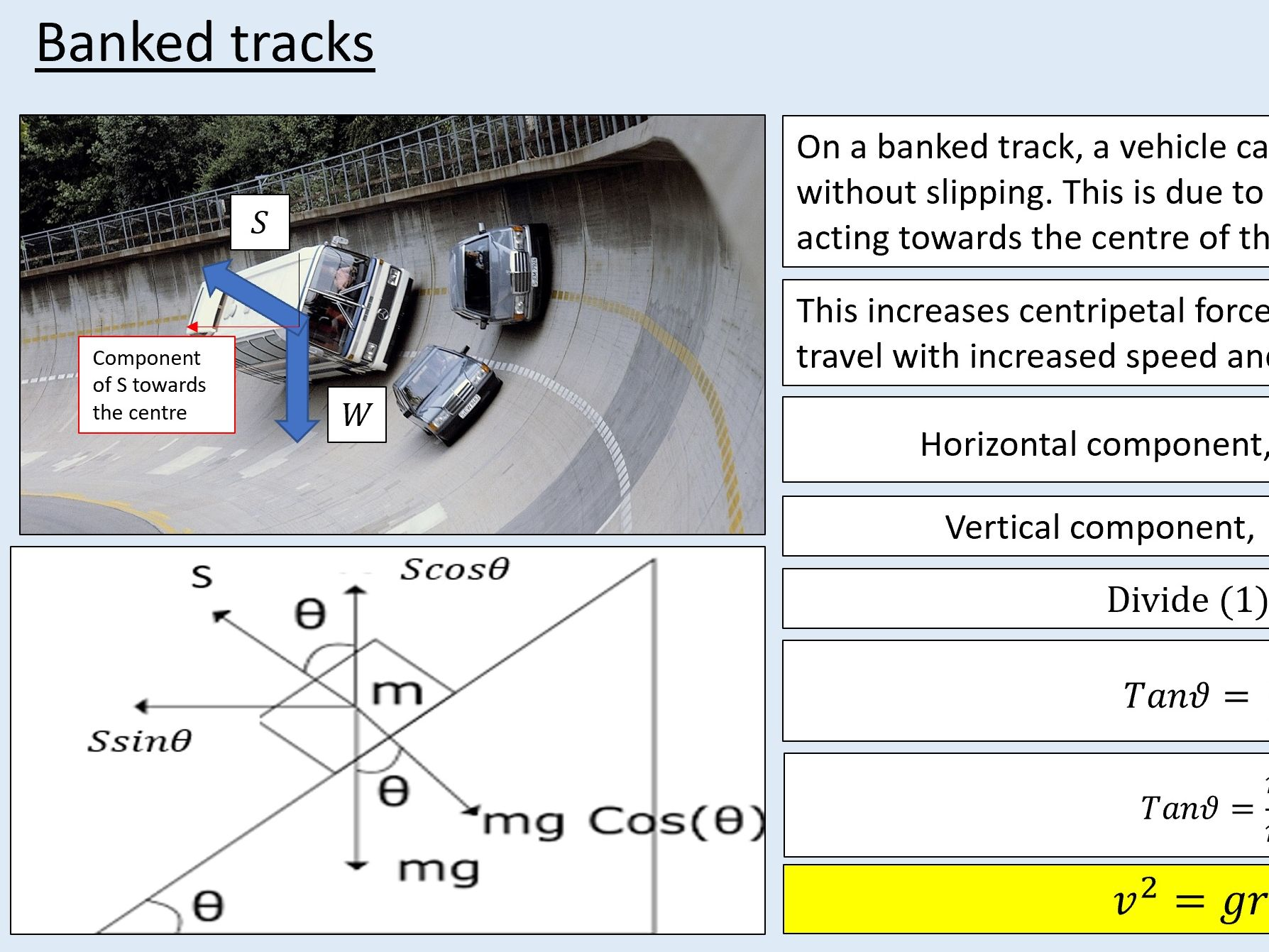 (Chapter 17 BUNDLE) A level Physics - Further mechanics - Motion in a circle