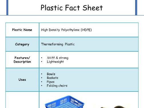 Plastic Facts Sheets