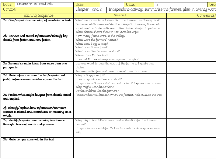 Roald Dahl Fantastic Mr Fox Guided Reading Plan