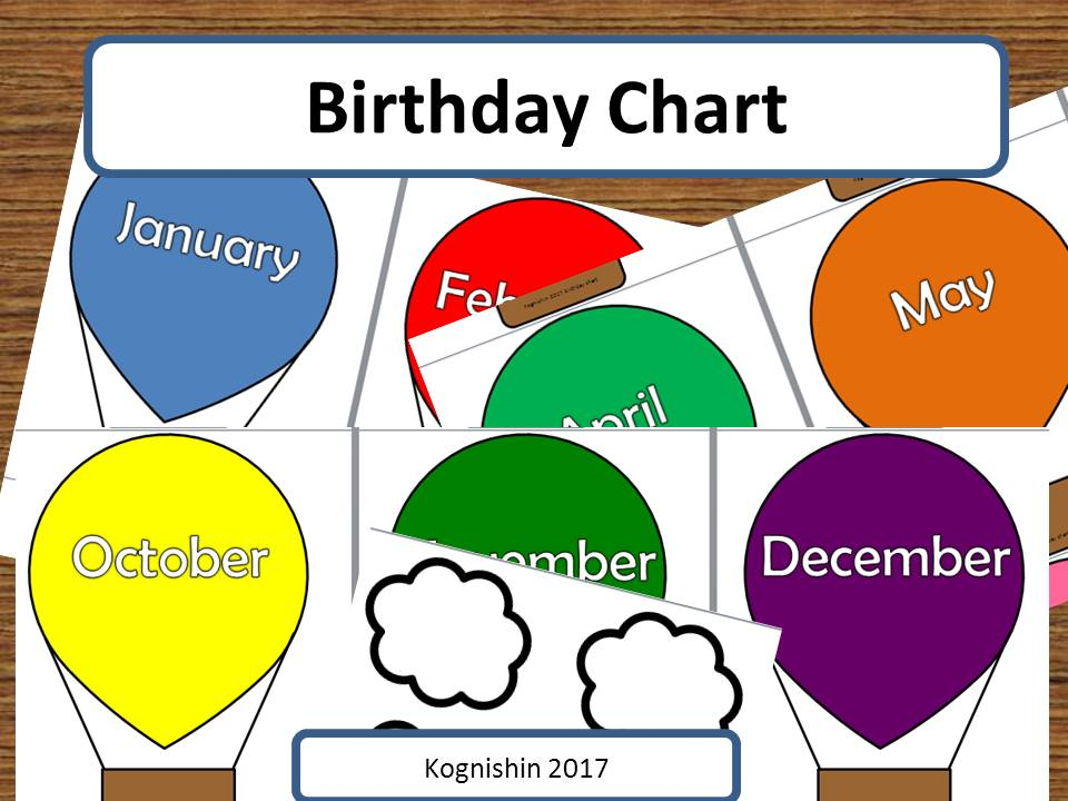 Hot Air Balloon Birthday Chart
