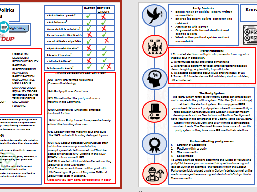 Edexcel Government and Politics Component 1 Knowledge Organiser 2 Parties