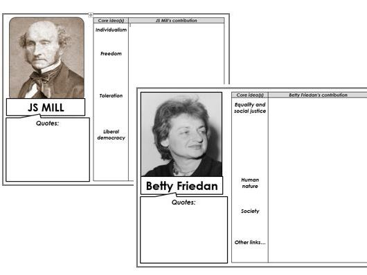 Edexcel A-Level Politics: Liberalism Key Thinker Cards