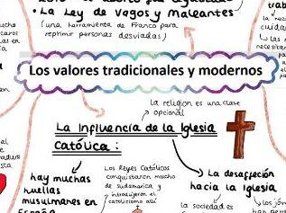 AQA Los Valores Tradicionales y Modernos Mind Map A Level Spanish