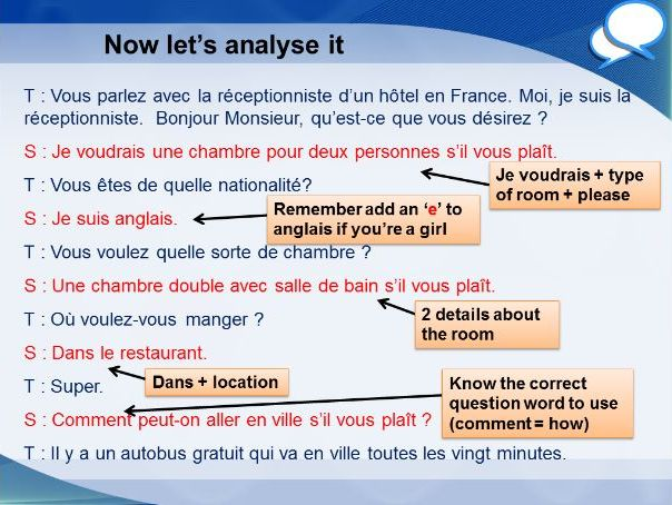 French GCSE Foundation hotel role play