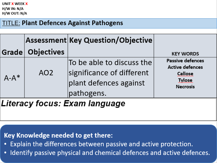 4.1 Plant Defences (OCR AS)
