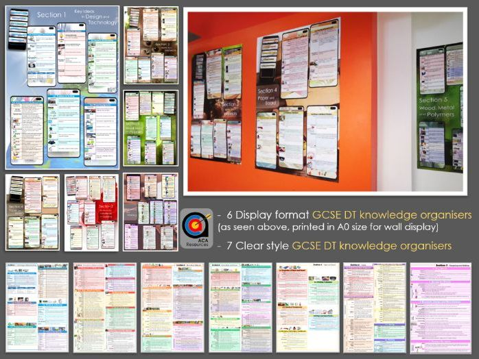 AQA GCSE DT Knowledge Organisers