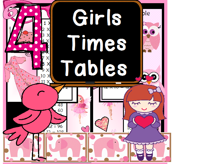 Girls Times Table  Teaching Resources  Posters Pink Maths Display EYFS KS1