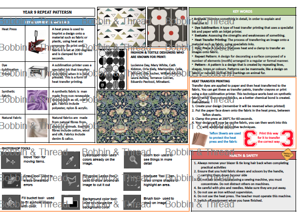 Knowledge Organiser - Repeat Patterns - Textiles - Art