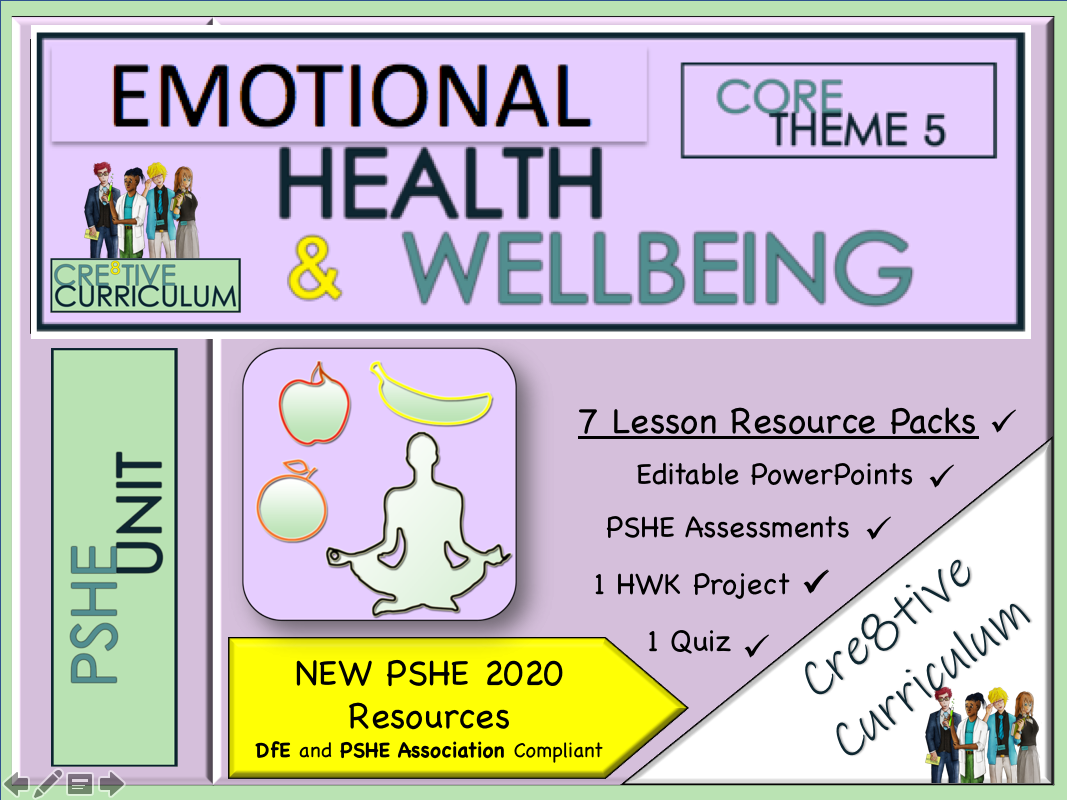 Emotional Wellbeing PSHE Unit