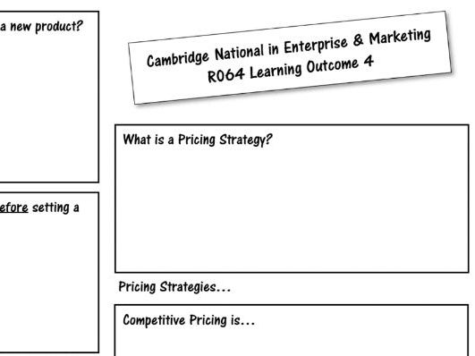 R064 - LO4 Knowledge Organiser (Revision) - Cambridge National in Enterprise & Marketing