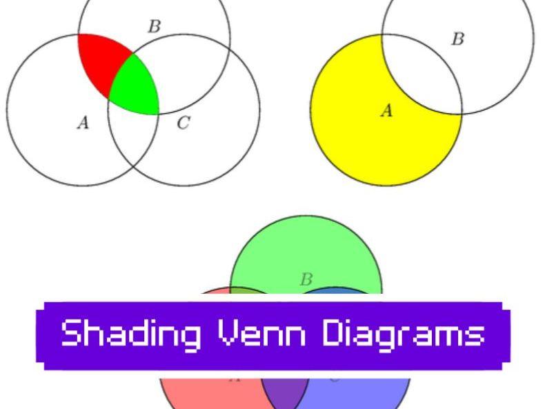 Sets-Shading Venn Diagrams