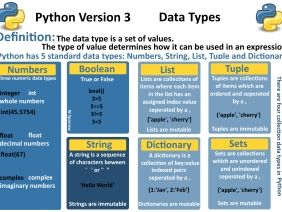 Python Version 3: Data Types