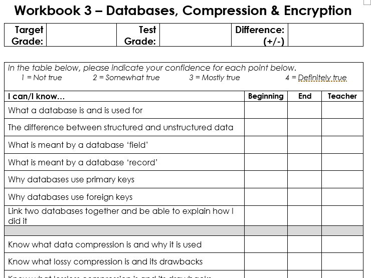 Databases (including SQL), Compression & Encryption - 7 Lesson Workbook (easy to use!)