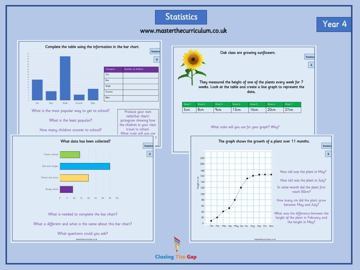 Year 4 Summer term- block 4- Statistics White Rose Style