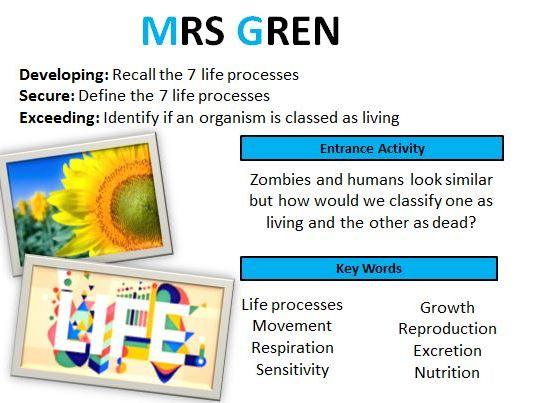 GCSE Biology: MRS GREN (Lesson 1) by rreaney389   Teaching